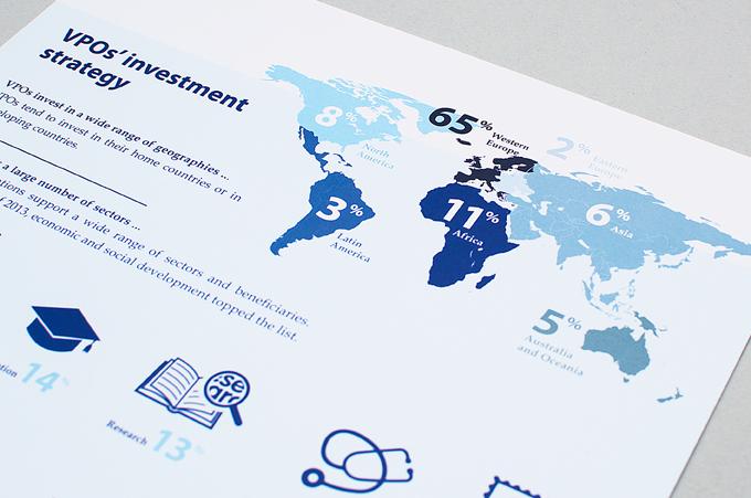 EVPA Factsheet 7a