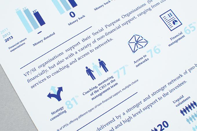 EVPA Factsheet 8a