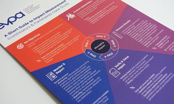 EVPA-Folder-Design-Pitch-Black-Graphic-Design5
