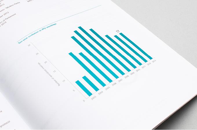 IPU Annual Report 5